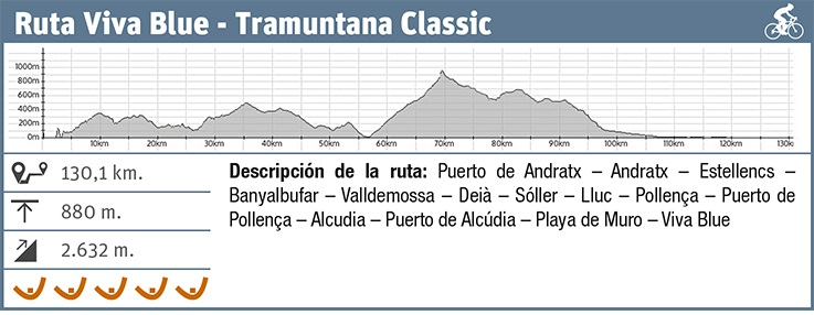 info-tramuntana-classic